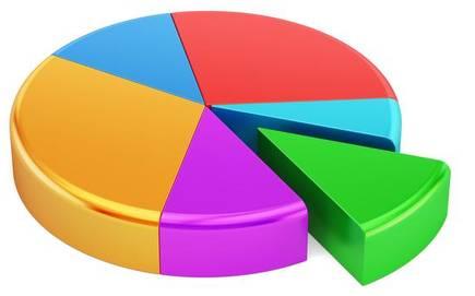 Pvt Ltd Company registration and dividend types | Solubilis